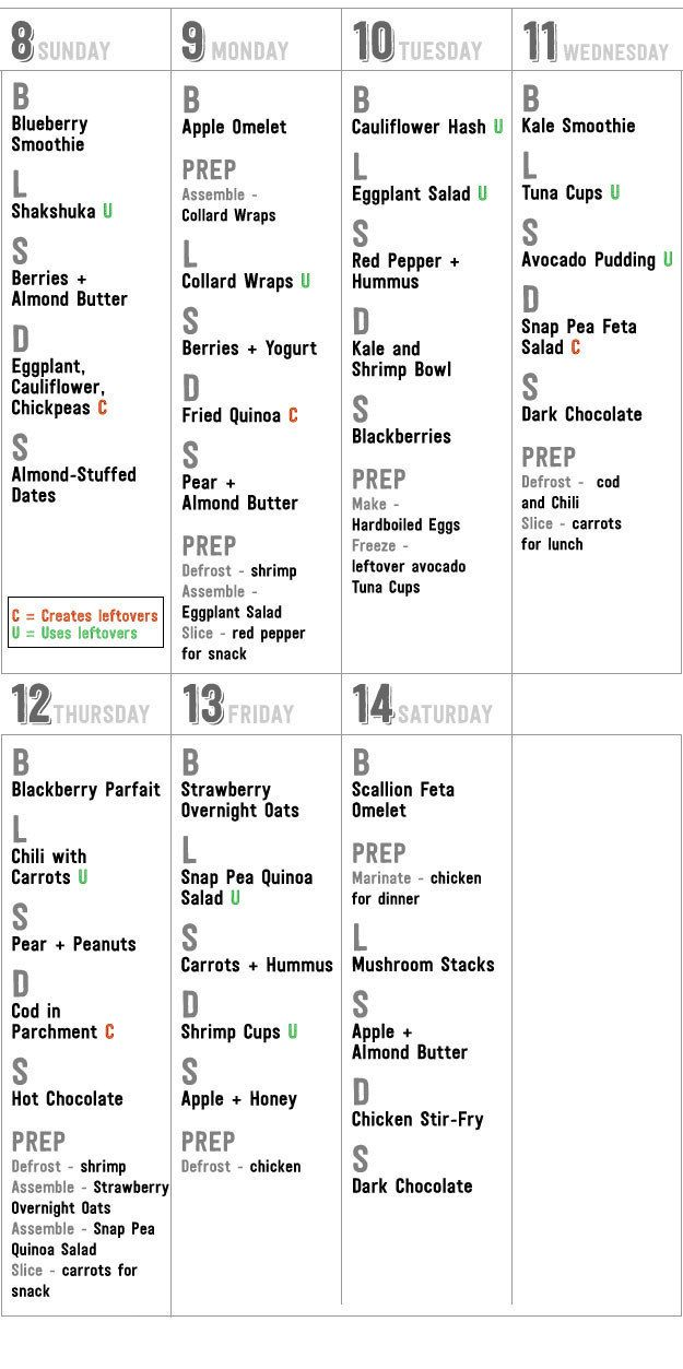 Here's a printable calendar of everything you'll need to do for Week 2: | Take BuzzFeed's Clean Eating Challenge, Feel Like A Champion At Life