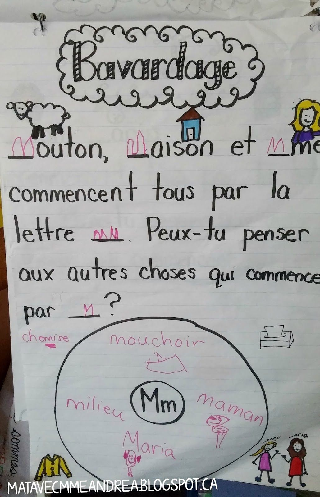 how i teach letters and sounds to my french kindergarten students - Alphabet Francais Maternelle