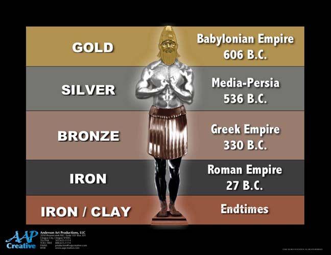 Nebuchadnezzars Dream Statue Coloring Page