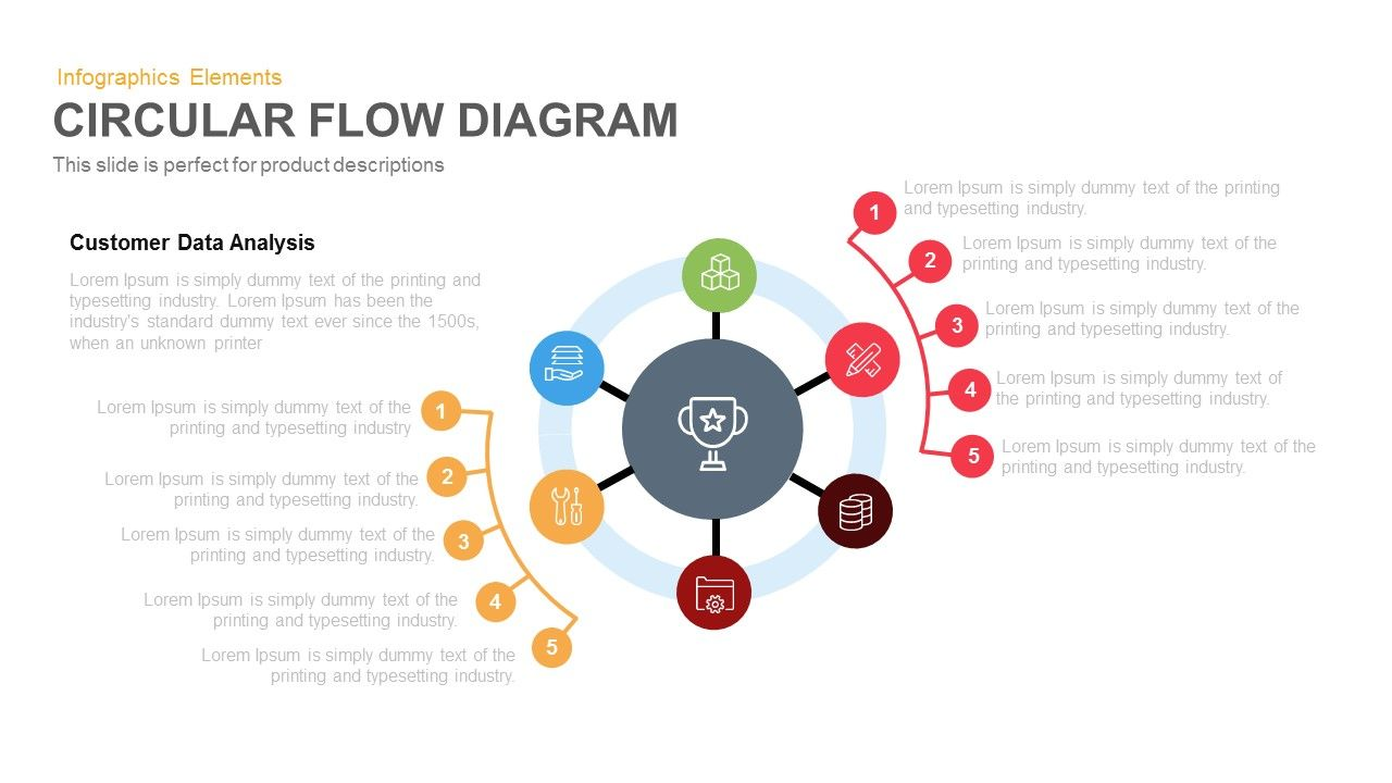 circular flow diagram process flow diagram user flow infographic templates infographics organizational [ 1280 x 720 Pixel ]