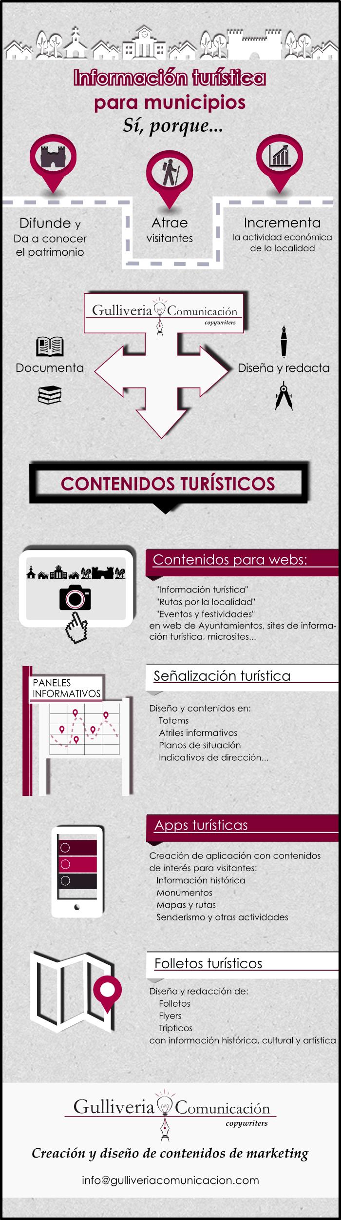 Información turística para municipios. Contenidos online, paneles de señalización turística, apps para visitantes...
