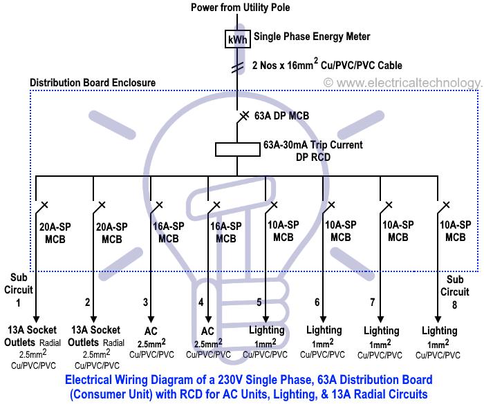 grafik single phase wiring diagram for house pdf full hd