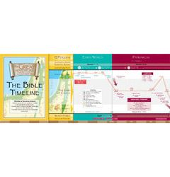 Great adventure bible timeline jumbo chart also rh pinterest
