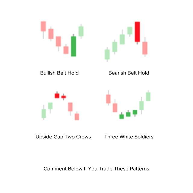 Do Fewer Links Mean More Clicks: Do You Profit From These Candlestick Patterns? Comment
