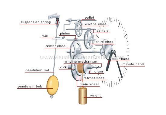 a weight driven clock