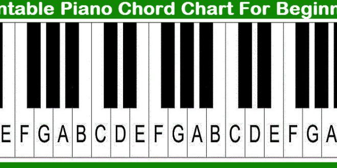 Printable Piano Chord Chart For Beginners