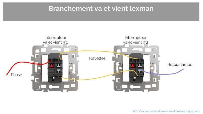 Va Et Vient Lexman Schema Electrique Electrique Va Et Vient Electrique