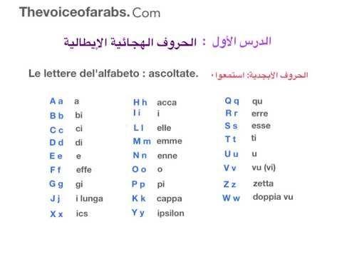 تعلم اللغة الايطالية الدرس الثاني لفظ حرف ال C G Youtube Learning Italian Language Learning