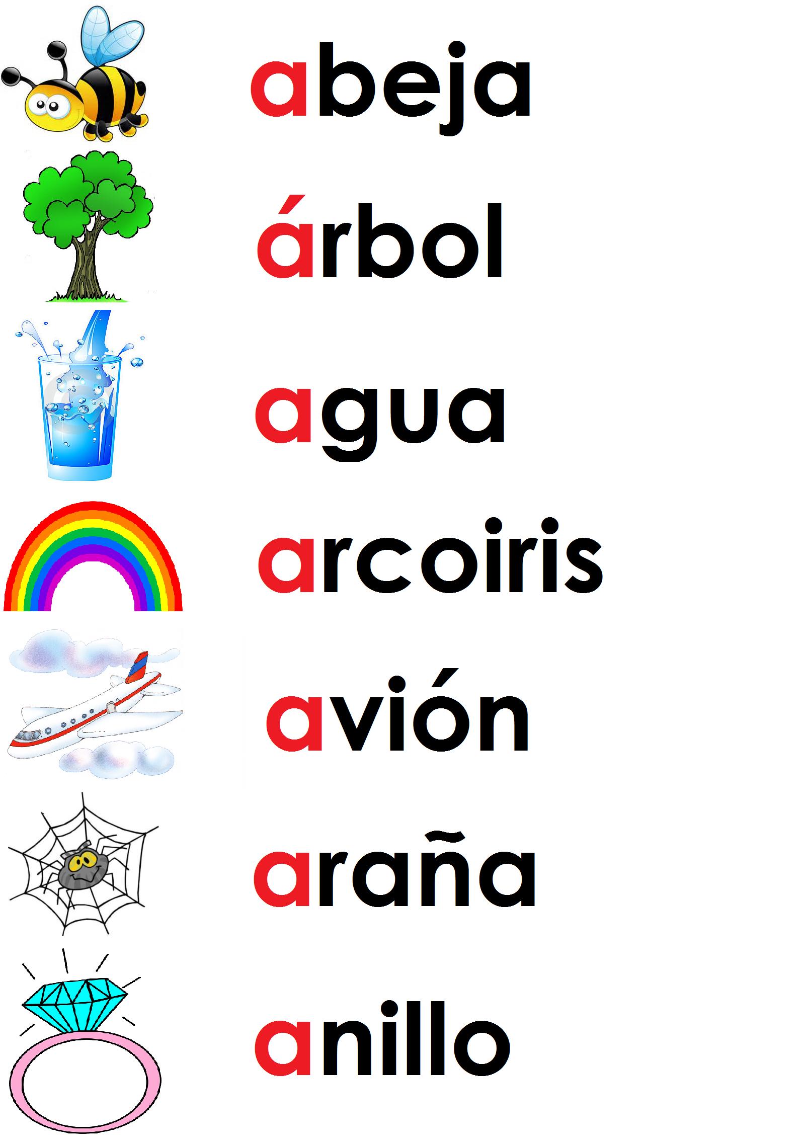Vocabulario Letra Aa Palabras Con Dibujos Relacion Metodo Global Preescolar Ensenanza De Las Letras Actividades De Letras Actividades De Lectura Preescolar
