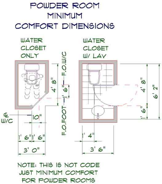 Minimum Dimensions For A Bathroom. Image Result For Dimensions For A Powder Room Bathroom Pinterest Small Toilet Room Toilet Room And Room Dimensions