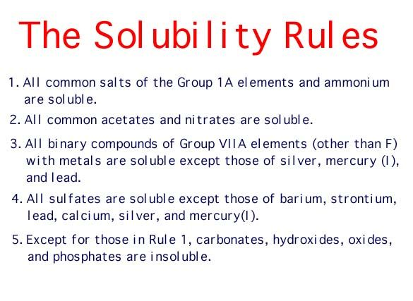 Chem Review  Solubility Rules  Nursing Study Notes