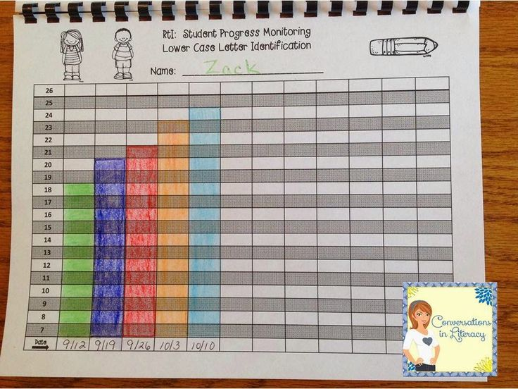 RtI Data Binder \ Graphs documenting and tracking student - progress report template for students