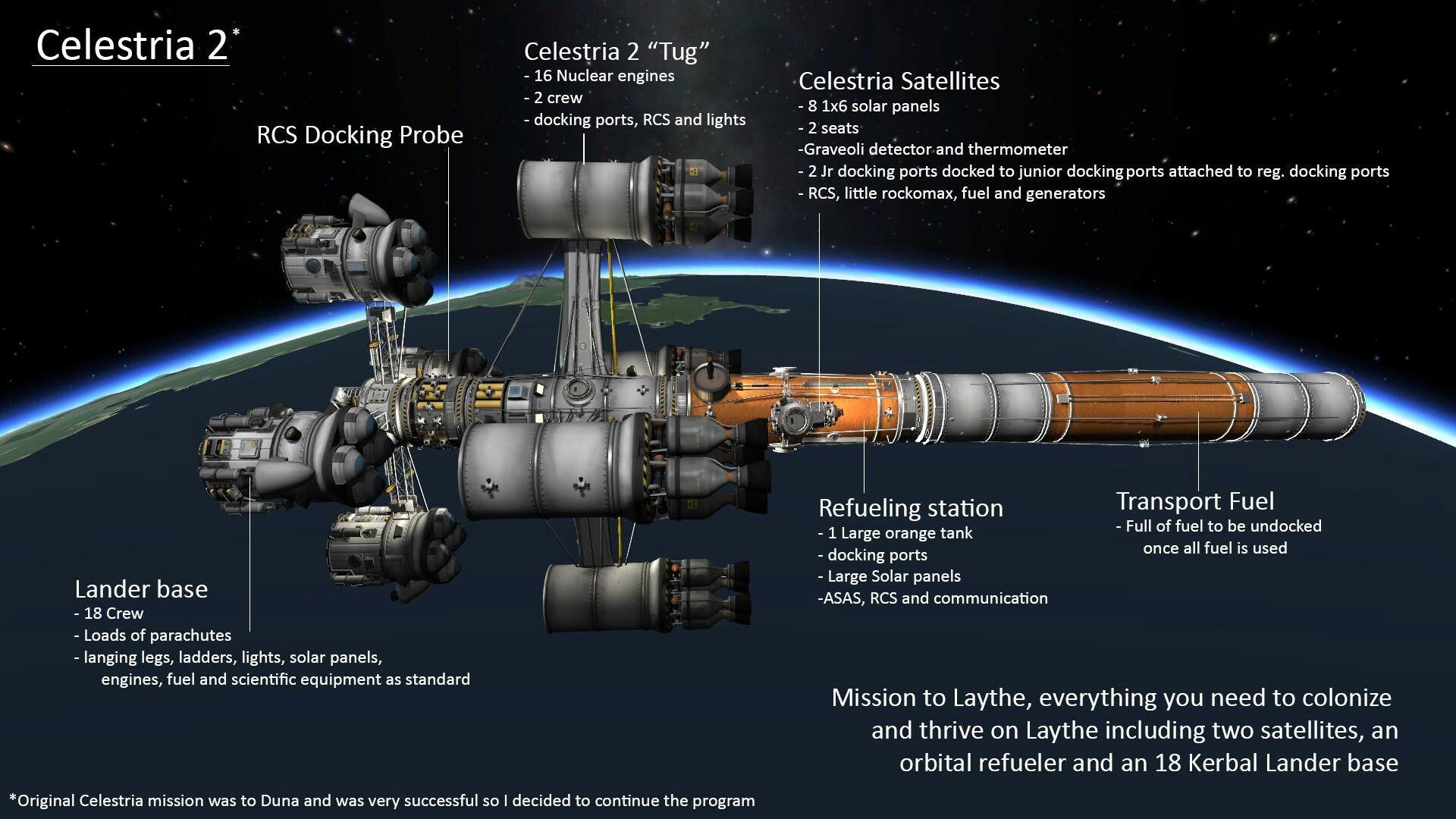 Celestria 2 | Kerbal space program, Spacecraft design