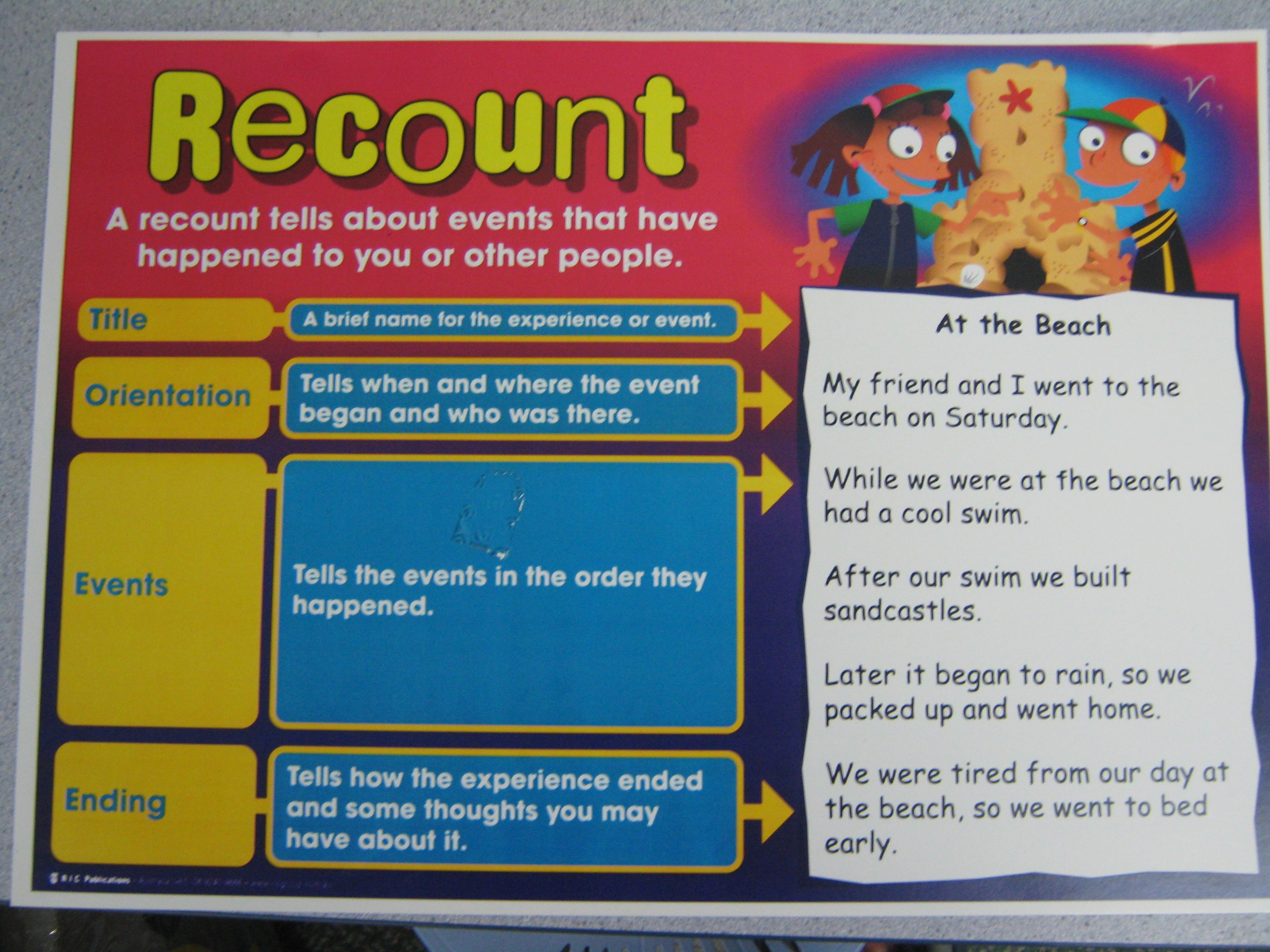 Pin By Andree Beverley On Recount Writing