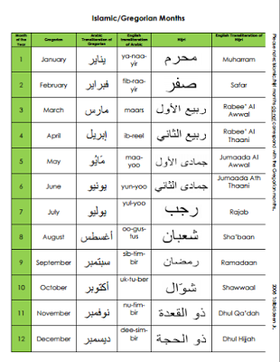 Islamic and Gregorian Month Names in Arabic | Islamic