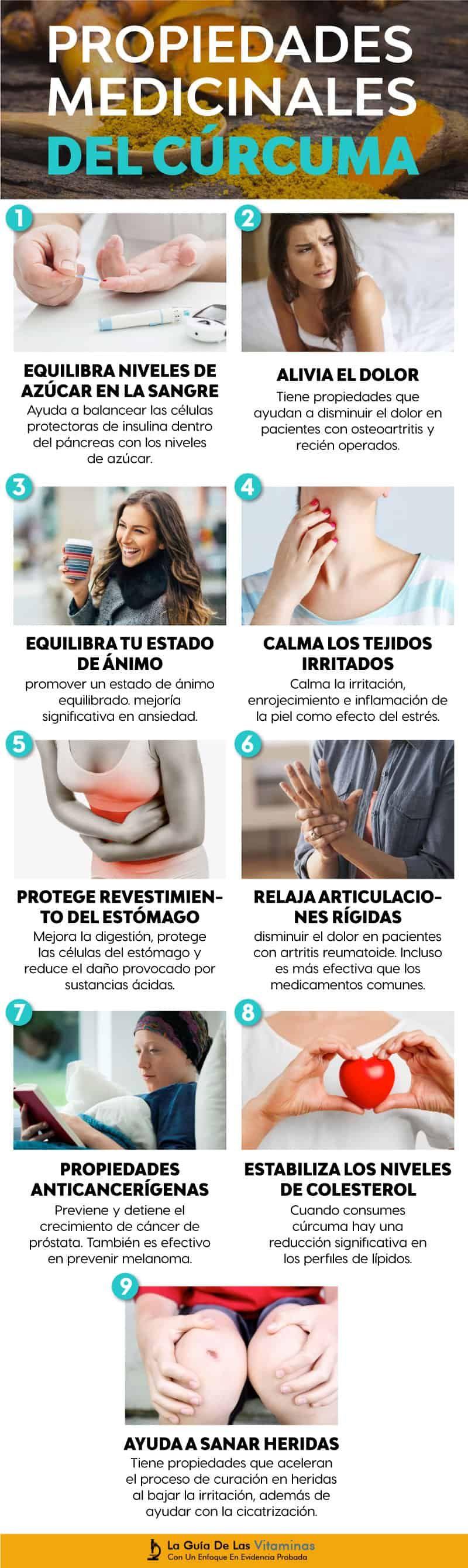 vitaminas para una próstata sanadora