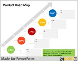 Road Map Powerpoint Template Free Roadmap Powerpoint Templates