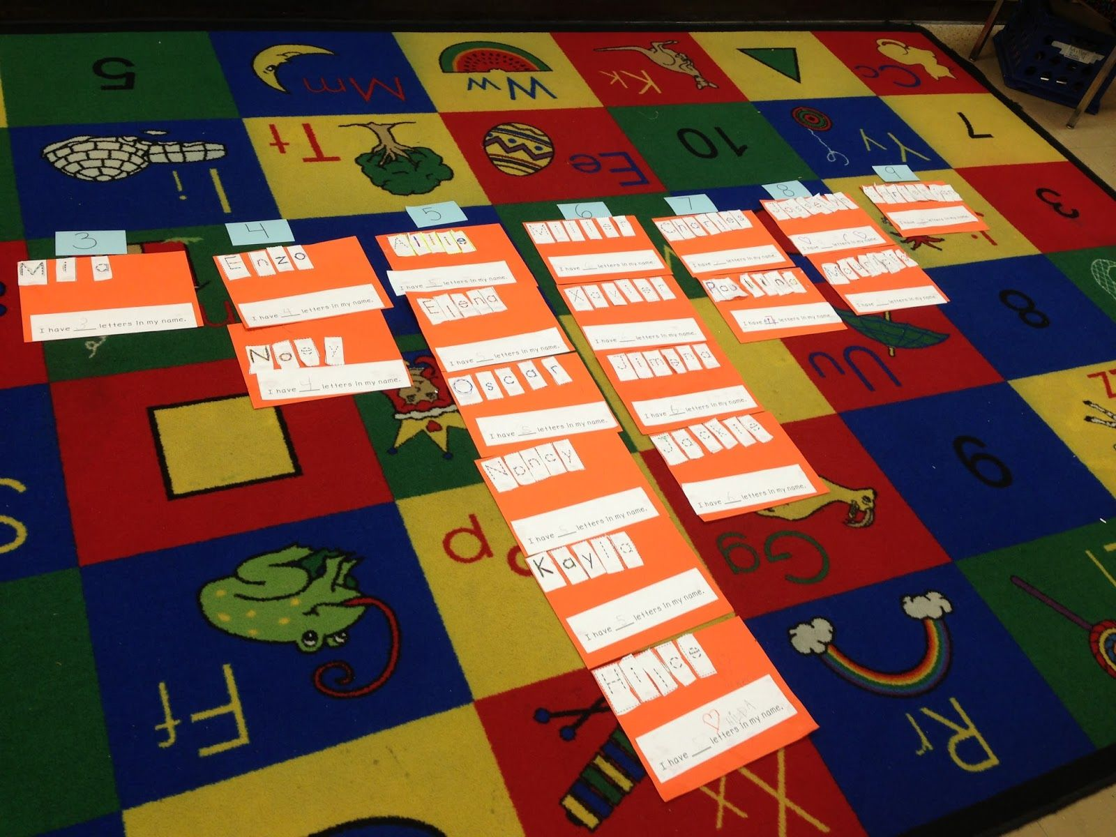 A Spoonful Of Learning More Name Activities