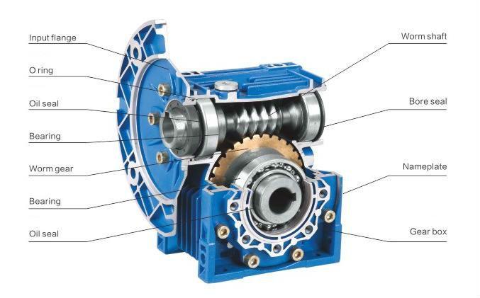 Power Transmission Worm Gear Speed Gearbox Nmrv Series