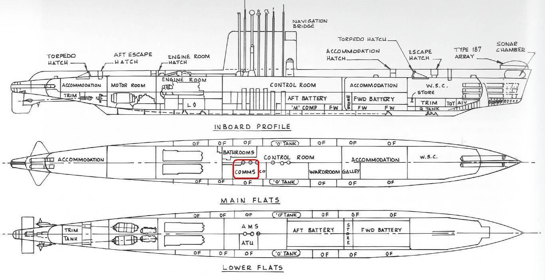 Oberon Class Drawing Submarine Submarines Royal Navy