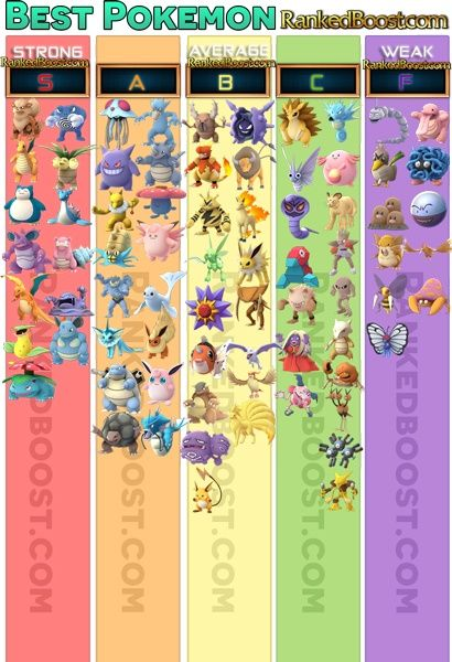 Pokemon go tier list of the best max cp cost per level power up chart for every type in this pogo also rh pinterest