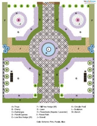 Genial Formal Garden Plan