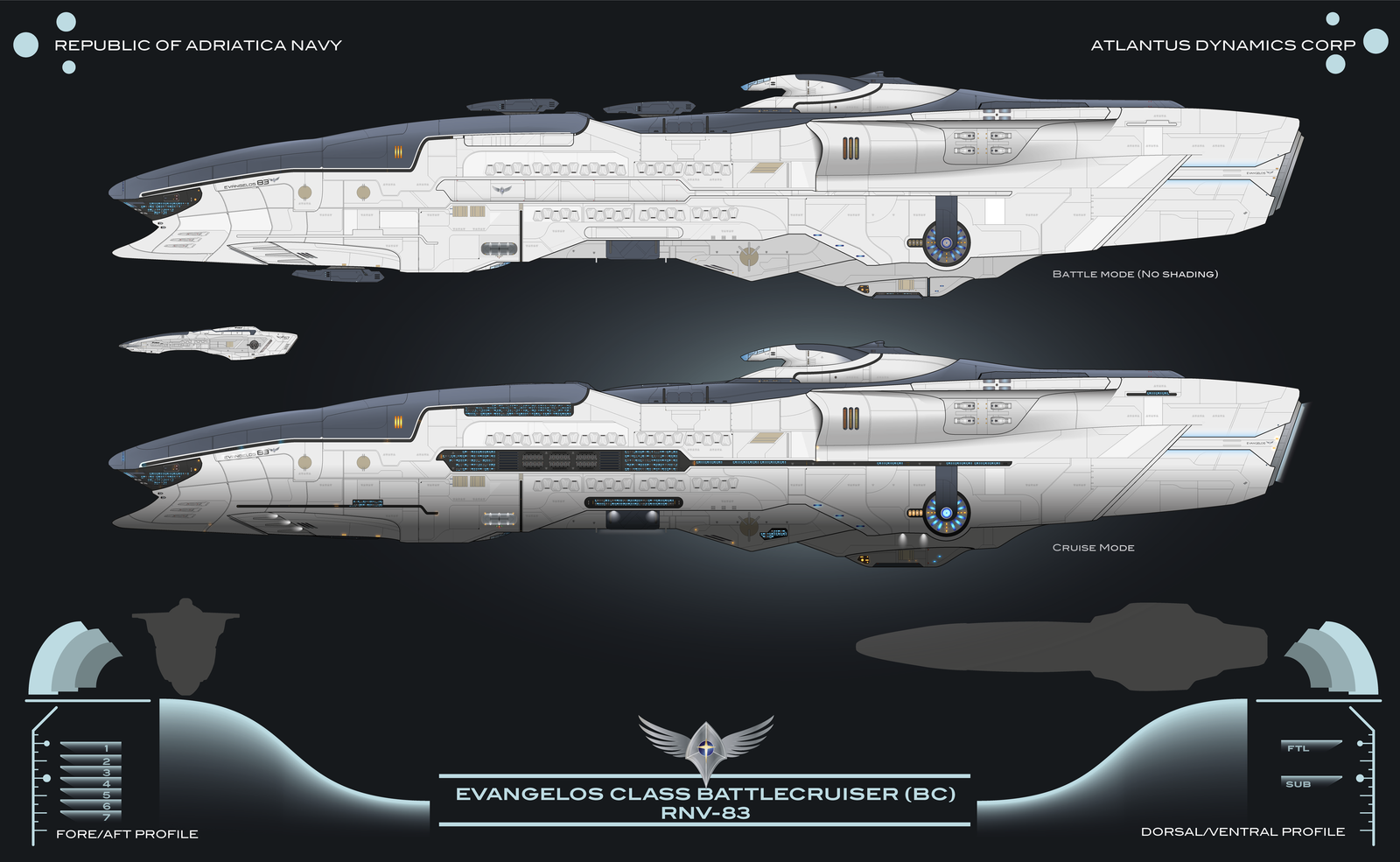 Republic Evangelos Class Bc By Galen82viantart On