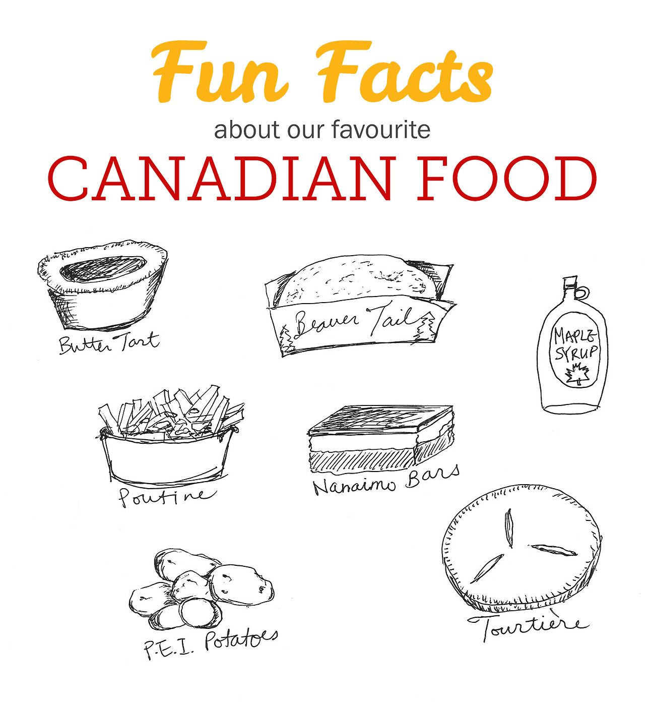 Get Served Fun Facts About Our Favourite Canadian Food Canadian