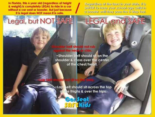 Pin By Anna Katherine On Carseat Safety With Images Best Baby