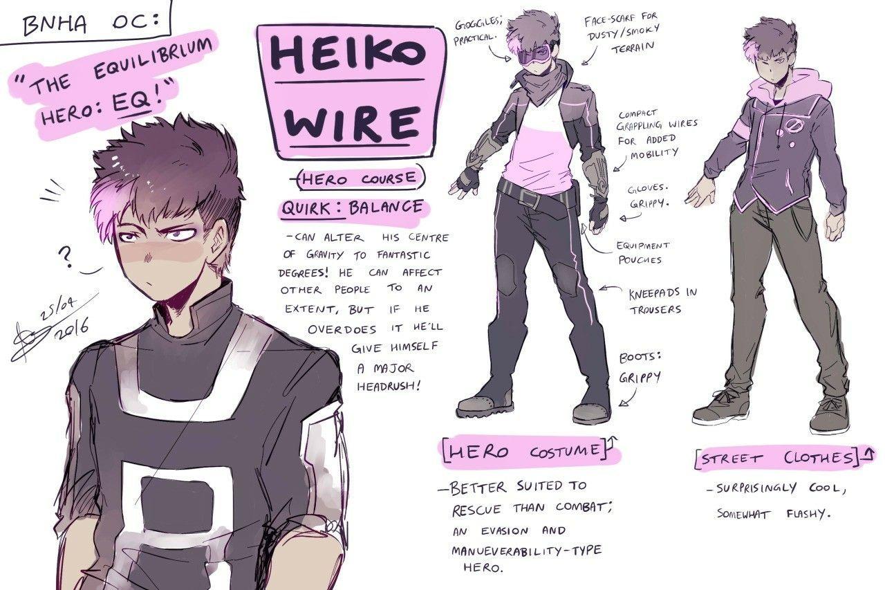 Pin by Joshua harris on MHA | Hero academia characters, Hero