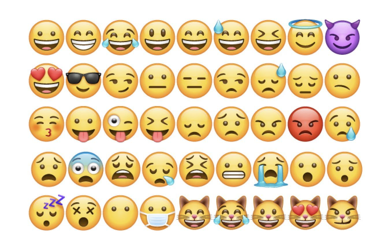 Whatsapp smilies meaning
