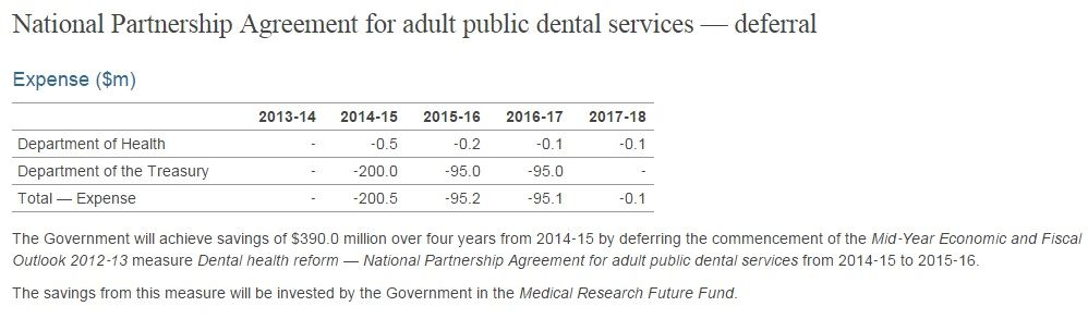 Sunday 10 May 2015 Todays Dental Health Policy Announcement By