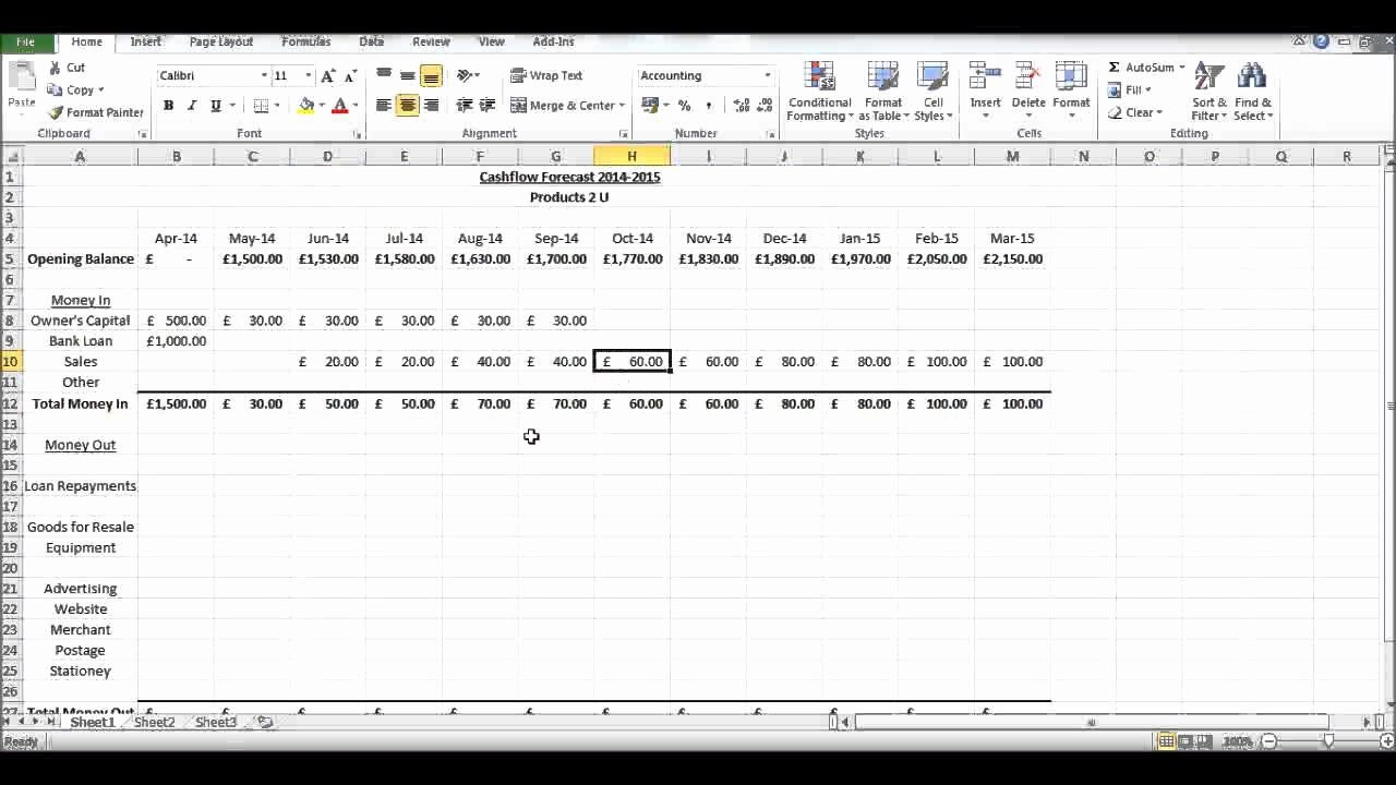 Cash Position Report Template Inspirational How to Create