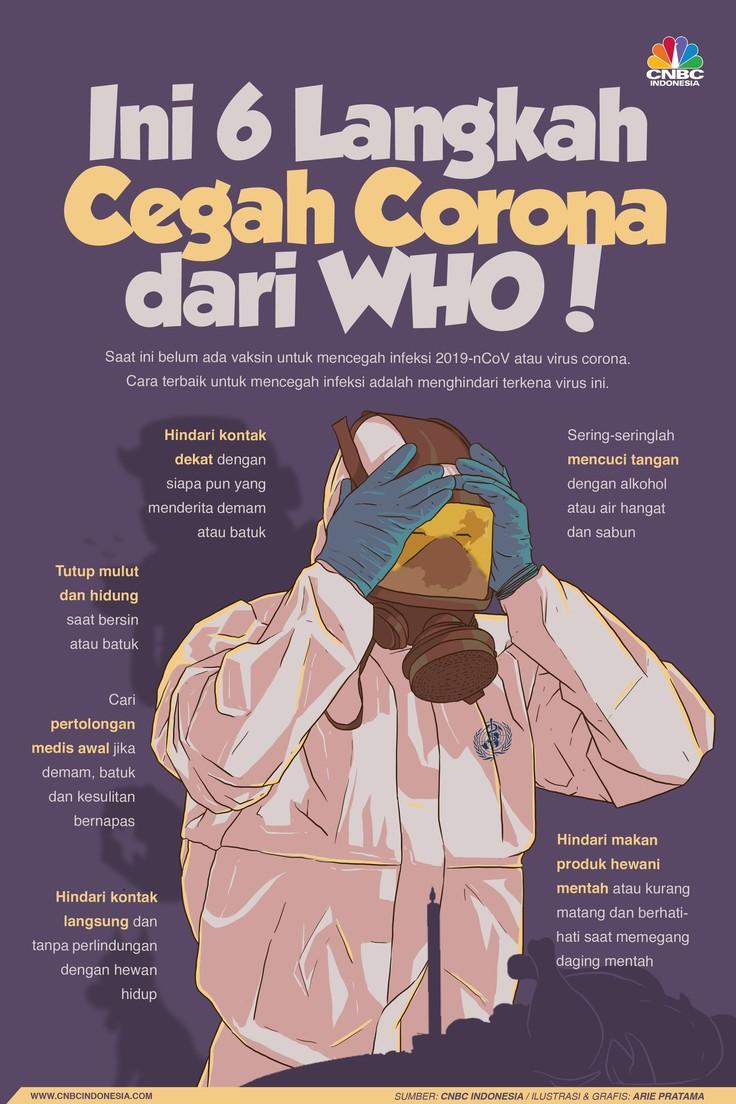 Simak 6 Cara Cegah Corona Dari Who Di 2020 Kesehatan Pernapasan Kehidupan Sehat Kesehatan Remaja