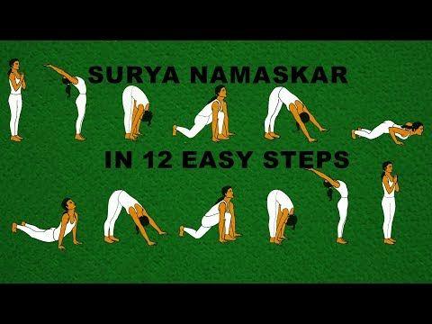 surya namaskar 12 steps video explained with text