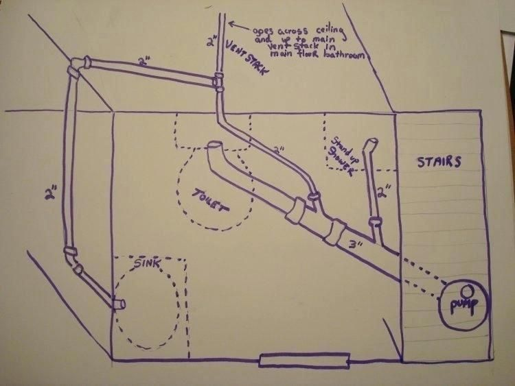 Basic Plumbing In Basement With Septic System Diy Plumbing Bathroom Plumbing Plumbing