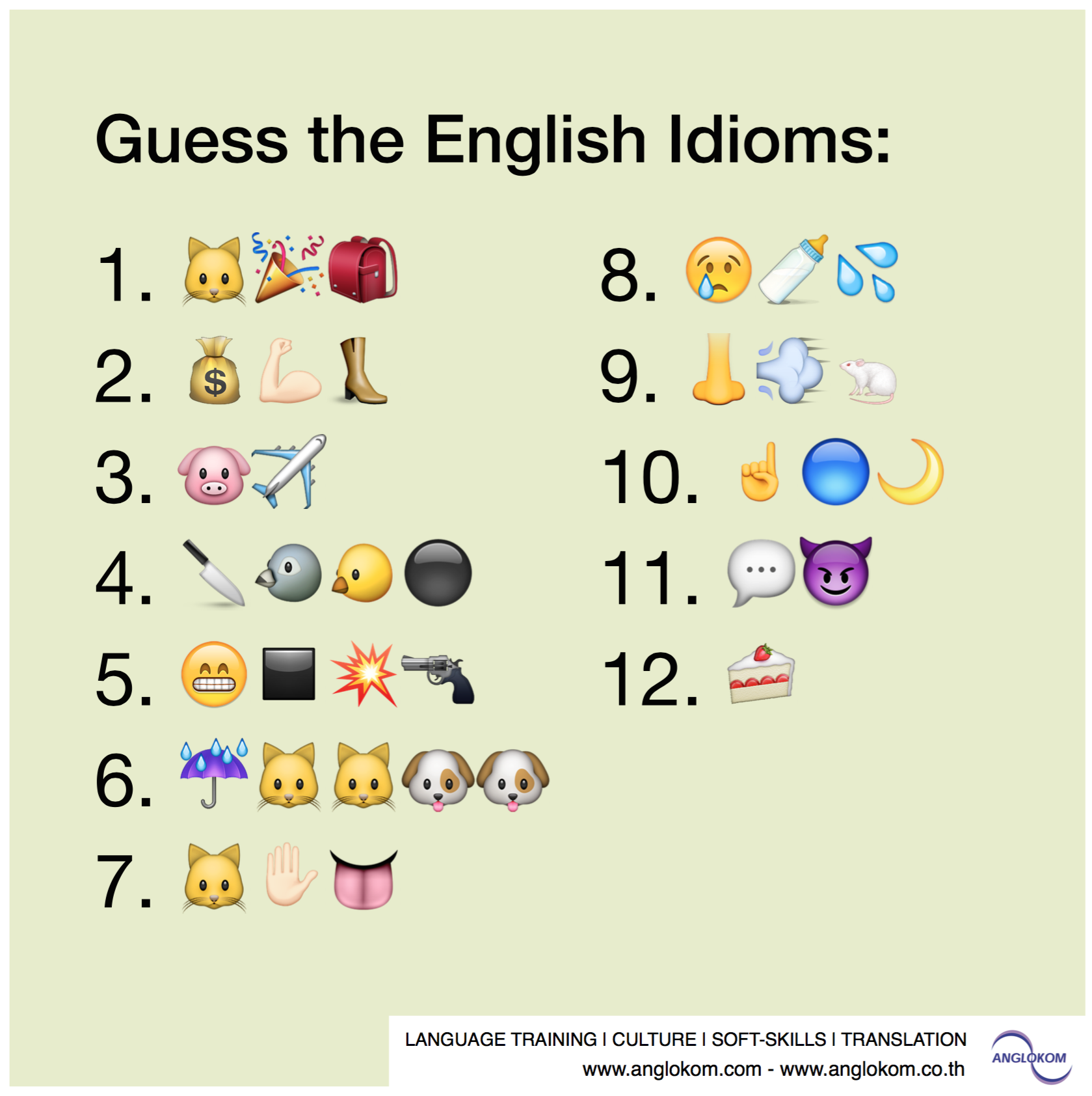 Guess the English idioms shown using these emoji. emoji