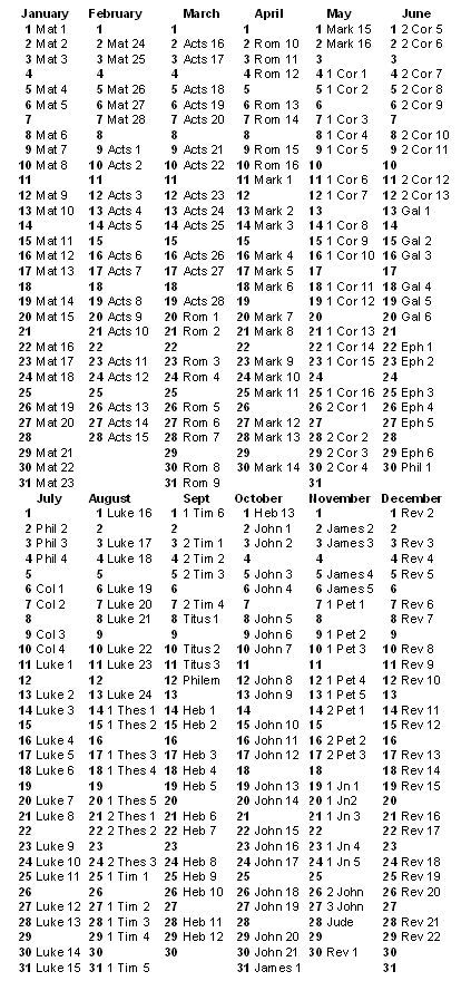 Reading plan new testament in one year also bible rh pinterest