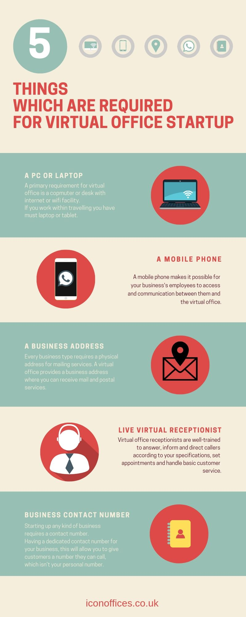 This infographic represents, 5 things required when you