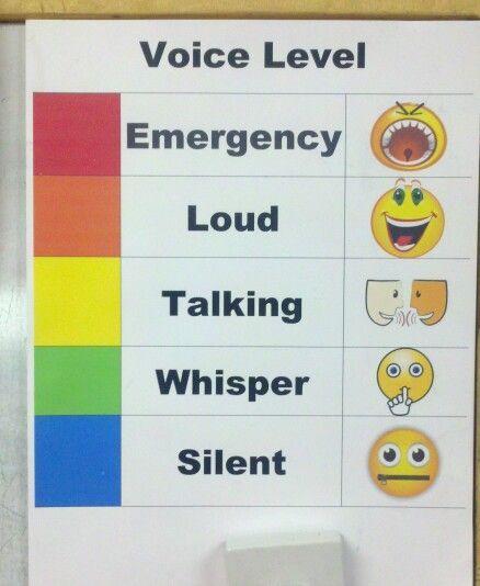 photograph about Voice Level Chart Printable named printable voice stage chart - Yahoo Graphic Glimpse Achievement