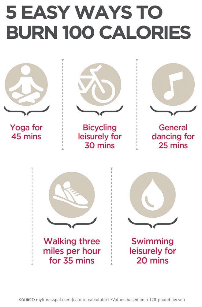 Infographic: How to Burn 100 Calories   Burn 100 calories ...