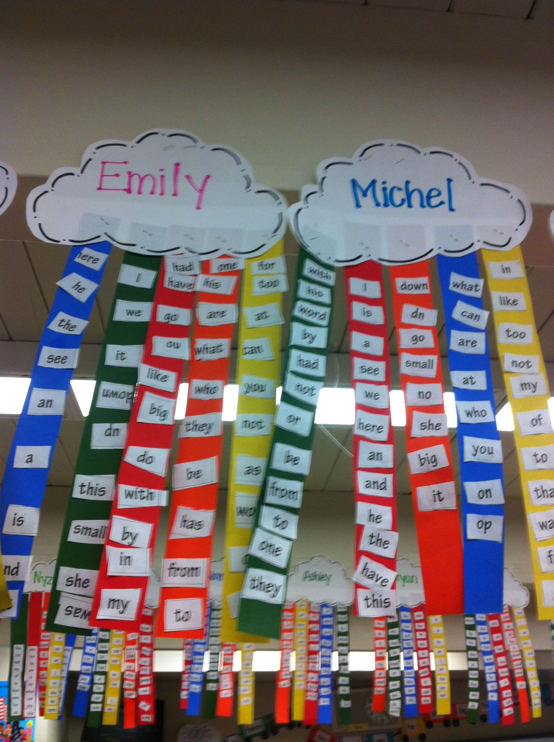 Rainbow Sight Words Sight Words Kindergarten Rainbow Words Kindergarten Worksheets Sight Words [ 2592 x 1936 Pixel ]