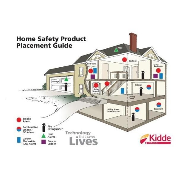 Kidde Hardwire Smoke Detector With 9v Battery Backup 6 Pack 21006373 Home Safety Smoke Alarms Fire