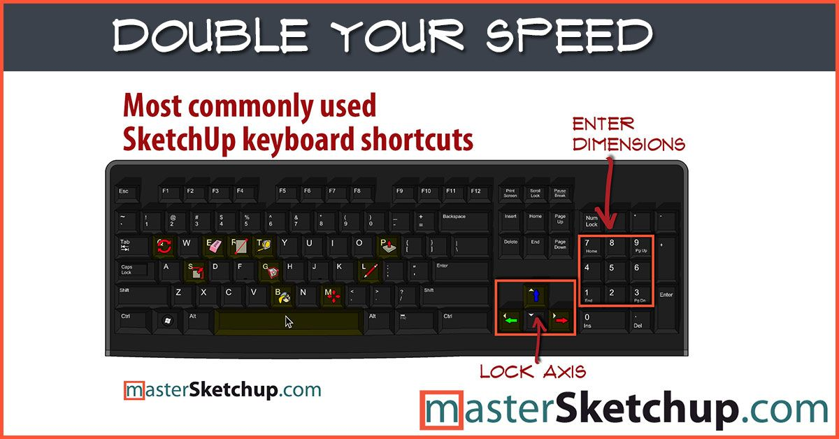 Double Your Speed In Sketchup With Keyboard Shortcuts With Images