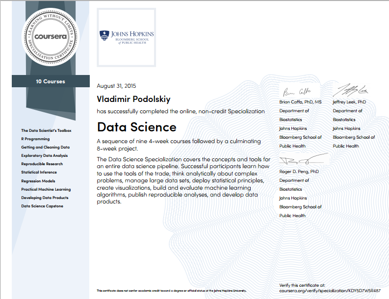 Освоение специальности Data Science на Coursera: личный опыт (ч.1 ...