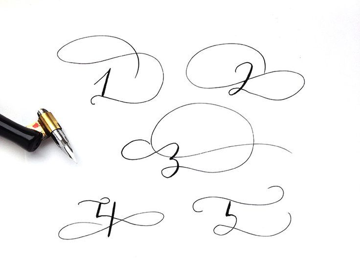 Image result for calligraphy number fonts