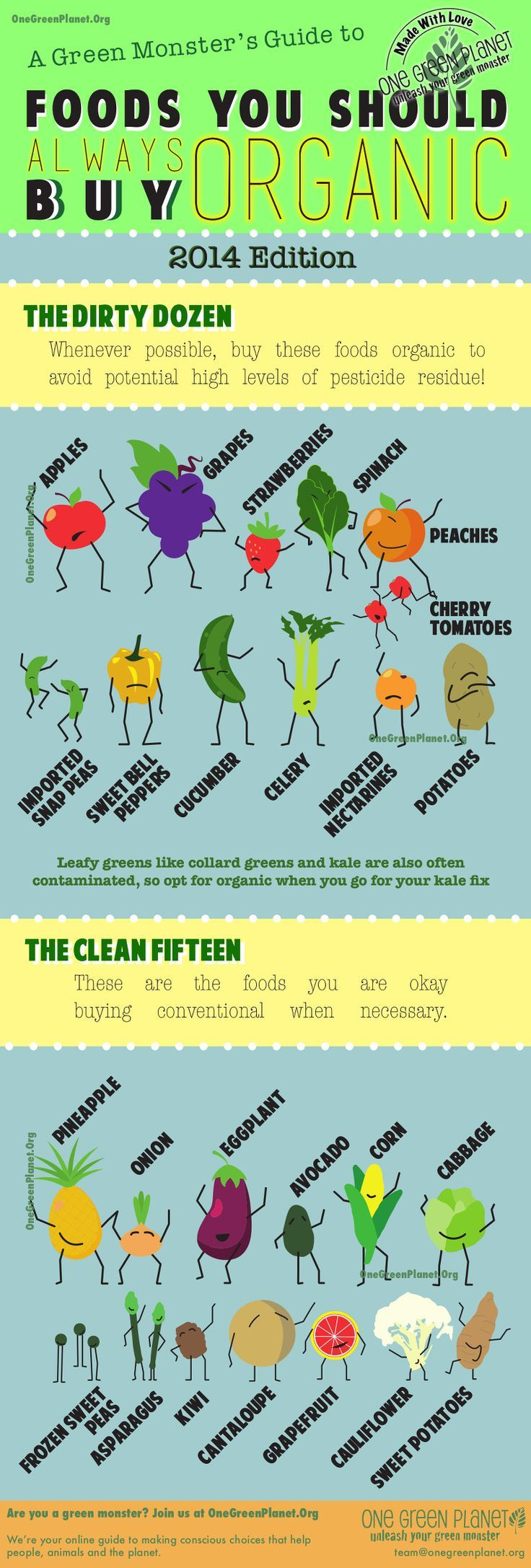 Foods You Should Buy Organic in 2014 by onegreen planet: Whether you always opt for organic or buy certain kinds of conventional produce. you have the right to know about the levels of pesticides used to grow these foods. and you also have a right to know the risks involved.