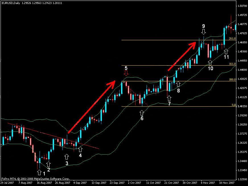Day Trading Case Tplas Siam Ee Ldc Bec Day Trading