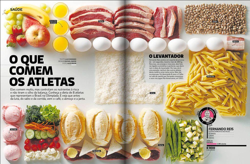 Canadauence TV: A dieta dos atletas, o que eles comem