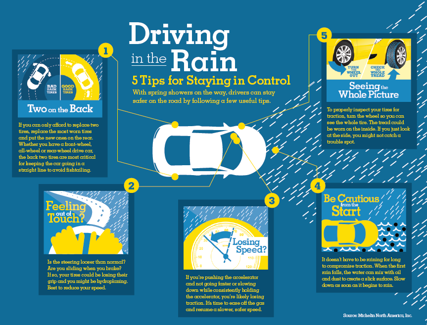 DRIVING IN THE RAIN ADVICE FROM AN AUTO GEEK ON KEEPING